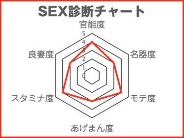 元AKB48の大島優子さん(32)ミミズ千匹なのに名器度「3」という有り様